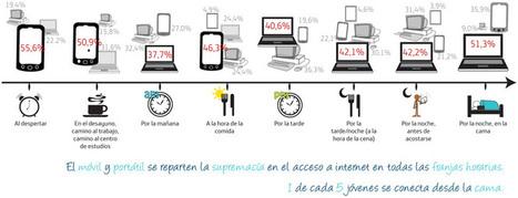 Informe de la Sociedad de la Información en España | Educación flexible y abierta | Scoop.it