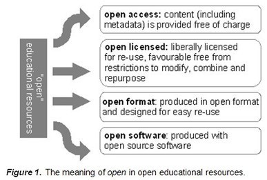 The Impact of Openness on Bridging Educational Digital Divides | Lane | The International Review of Research in Open and Distance Learning | Educación flexible y abierta | Scoop.it