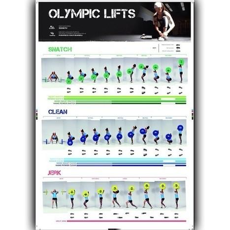 FuBarbell x PushPress Olympic Lifts Poster Free Download - | fitness apparel and crossfit gear | Scoop.it