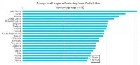 El Estudio de la OIT sobre los sueldos mundiales | The digital tipping point | Scoop.it