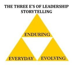 The 3 E's of Re-tellable Leadership Stories | Curious thinking | Scoop.it