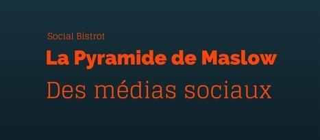 La Pyramide de Maslow des médias sociaux | books | Scoop.it