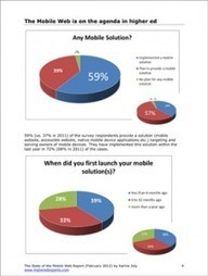 UPDATED: The 2012 State of the Mobile Web in #highered Survey Report | Mobile Learning and Ed Apps | Scoop.it