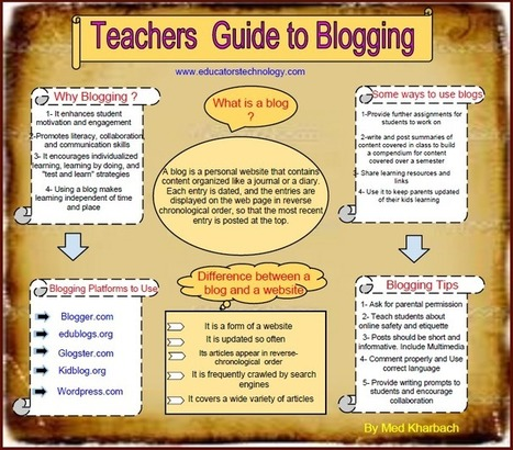 Teachers Quick Guide to Blogging | APRENDIZAJE | Scoop.it