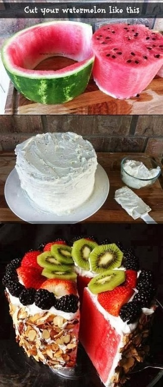 Evelyn Blackwell – Google+ - #healthy watermelon recipe for you....#inlife | The Venus Factor | Scoop.it
