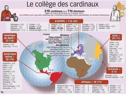 Un Sacré Collège toujours très européen | La-Croix.com | pressactu | Scoop.it