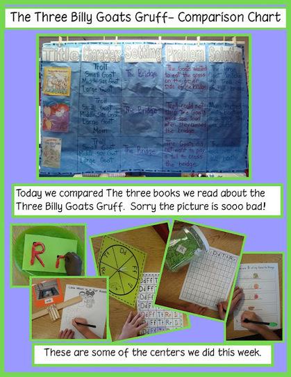 Golden Gang Kindergarten: I Am Loving Common Core! | common core education | Scoop.it