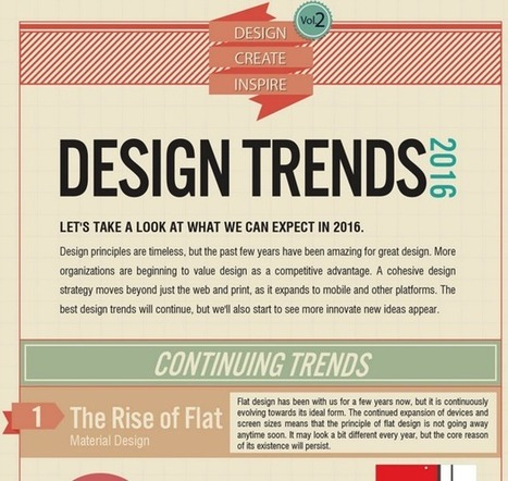 8 Web design trends for 2016 [Infographic] - Smart Insights Digital Marketing Advice | Mance Creative - Graphic and Website Design | Scoop.it