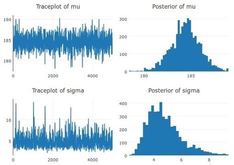 rasmusab/bayes.js   Data Visualization Topics   Scoop.it