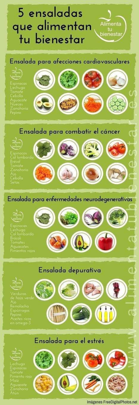 5 Ensaladas que protegen y curan enfermedades #infografía | GEOGRAFIA SOCIAL | Scoop.it