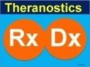 Recent Patents onTheranostics | Comprehensive Oncology Biomarker Database | Scoop.it