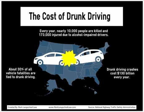 Infographic – The Cost of Drunk Driving | Michigan Drivers License Restoration | Scoop.it