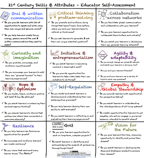 The Other 21st Century Skills: Educator Self-Assessment | smadar's page | Scoop.it