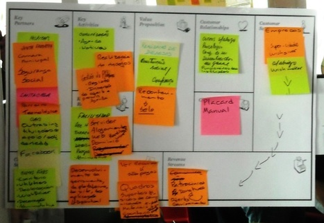 Behind a Service Design is always Design Thinking | D.Thinking | Scoop.it