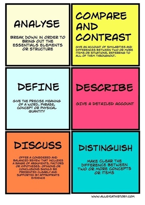IB History Command Terms Cards | IB: Authoritarian States | Scoop.it