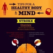 Tips for a Healthy Body and Mind | Visual.ly | Social Media and Web Infographics hh | Scoop.it