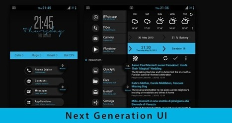 User Interface Design Tips for Year 2013 - 2014 | ZERO DESIGNS PVT. LTD | Scoop.it