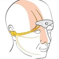 Tension headache treatment | Migraine Headache Relief | Scoop.it