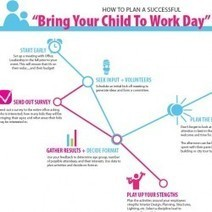 How to Plan a Successful Bring Your Child to Work Day | Visual.ly | Event Planning Tips and Ideas | Scoop.it