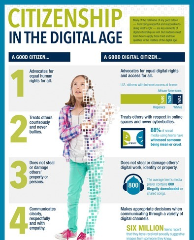 Infographic: Citizenship in the digital age | Social Media, ePortfolios & etc. in Higher Education | Scoop.it