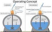 Il MIT mette a punto l'Ocean Renewable Energy System | Rinnovabili e risparmio | Scoop.it