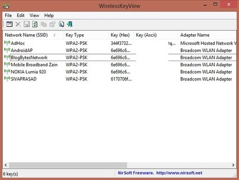 How to find your Wi-Fi password in Windows | Cotés' Tech | Scoop.it
