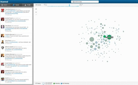 Bluenod lets you map and visualize Twitter profiles, communities, and hashtags | Internet Billboards | Bluenod | Scoop.it