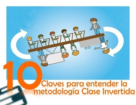 10 Claves para entender la metodología Clase Invertida | Educación y Empresa | Aprendizaje 2.0 | Scoop.it