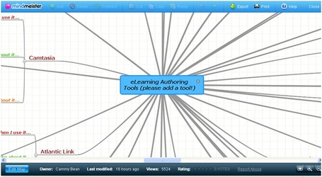 Expectations From eLearning Authoring Tools | Upside Learning Blog | eLearningKorean | Scoop.it