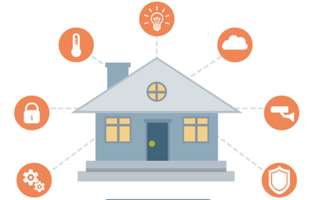 Unlocking the IoT in Commercial Buildings With Smart Sensor Technology   Tech Trends   Sensor Technology   Scoop.it