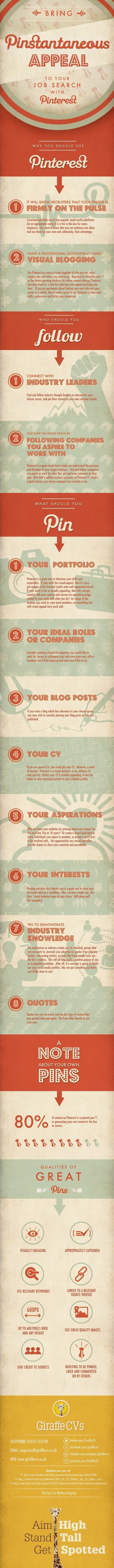 Pinterest infographic | How to use Pinterest for your job search | Social Media Marketing News | Scoop.it