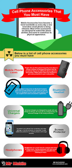 Cell Phone Accessories You Need | Mobile Accessories | Scoop.it