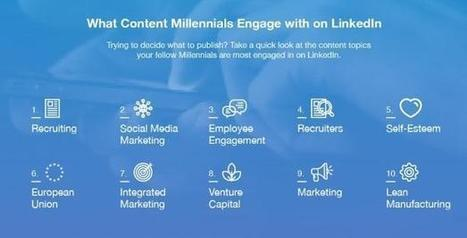 [Infographic] LinkedIn Releases New Data on Millennials  | Digital Natives | Scoop.it