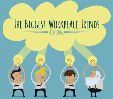 The Biggest Workplace Trends for 2016 [INFOGRAPHIC] | Infographics by Infographic Plaza | Scoop.it