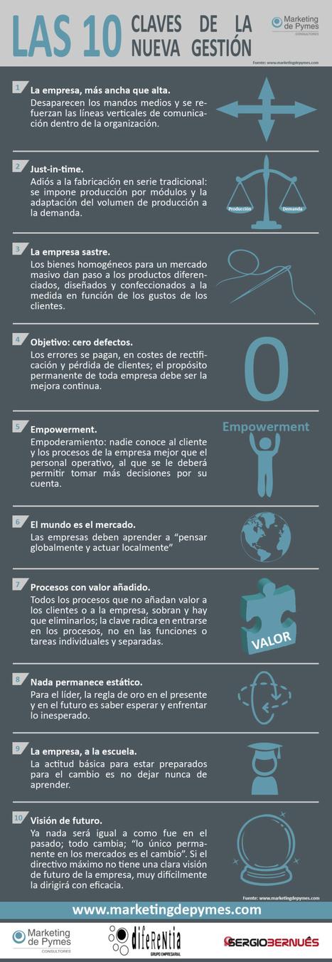 Las 10 claves de la nueva gestión de empresas #infografia #infographic #entrepreneurship | El rincón de mferna | Scoop.it