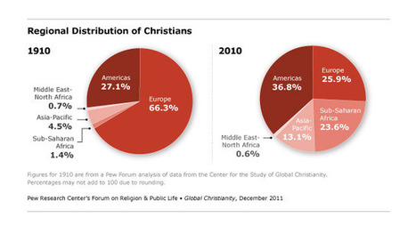 The changing geography of Christianity | Group Religion | Scoop.it