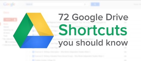 72 Google Drive Shortcuts You Should Know | Imagine Easy Blog | Using Google Drive in the classroom | Scoop.it