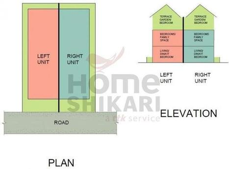 Dwar Twin Home in Gitanjali layout DWAR Homes | Property Projects in India | Scoop.it