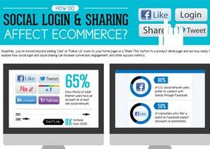 E-commerce e Social Media quale integrazione possibile?   drgaldinov   SOCIALNET ERA   Scoop.it