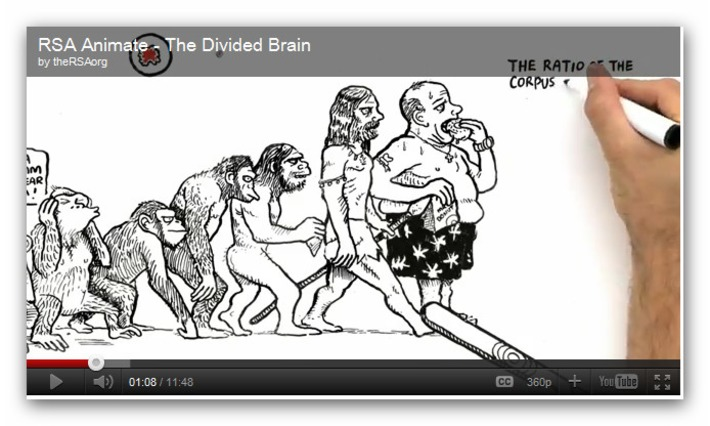 The Divided Brain, A Fascinating RSA Animation About The Brain | Machinimania | Scoop.it