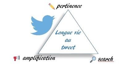 10 conseils pour prolonger la vie d'un tweet | Mon Community Management | Scoop.it