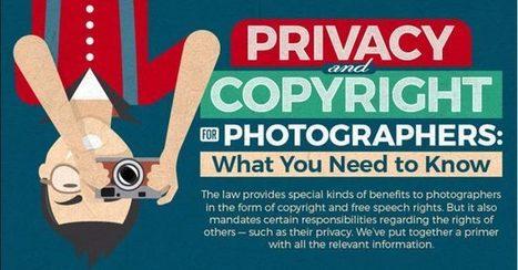 Guía ilustrada de privacidad y derechos de autor para fotógrafos [Infografía] | FujiX | Scoop.it
