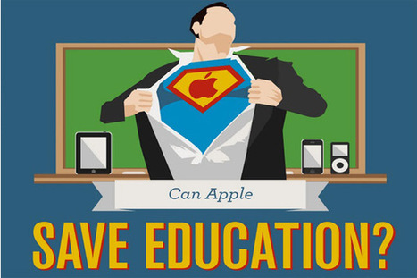[Infographic] Can Tech Save Education? - EdTechReview™ | Education tech infographics | Scoop.it