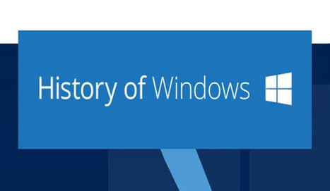 A Quick Look at the History of Windows in Visual Form | Jewish Education Around the World | Scoop.it