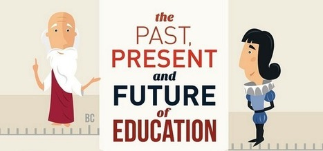A Beautiful Timeline on The History of Education | Technology in Art And Education | Scoop.it