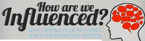 Who Are the Real Online Influencers? | Loot! | Social Media Marketing and Strategy hh | Scoop.it