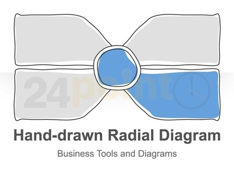 Radial Diagrams - Illustrations PowerPoint Template Hand-drawn | PowerPoint Presentation Tools and Resources | Scoop.it