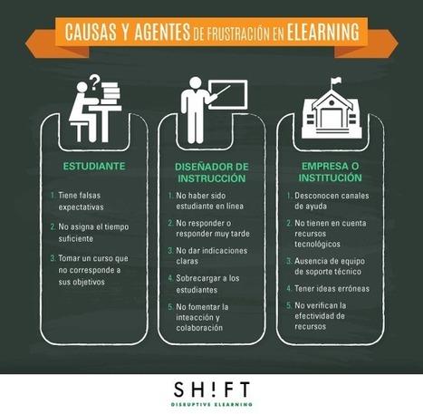 ¿Por qué nos Frustramos con el Aprendizaje en Línea o eLearning? | Artículo | Temas sobre TICs y Educación | Scoop.it