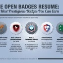 The Open Badges Resume: The Most Prestigious Badges You Can Earn - Online College.org | Disrupting Higher Ed | Scoop.it