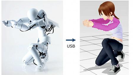 Quma, un robot USB para capturas de movimiento en 3D | Mangas ... | Redes 3D. Posibilidades didacticas de los metaversos | Scoop.it